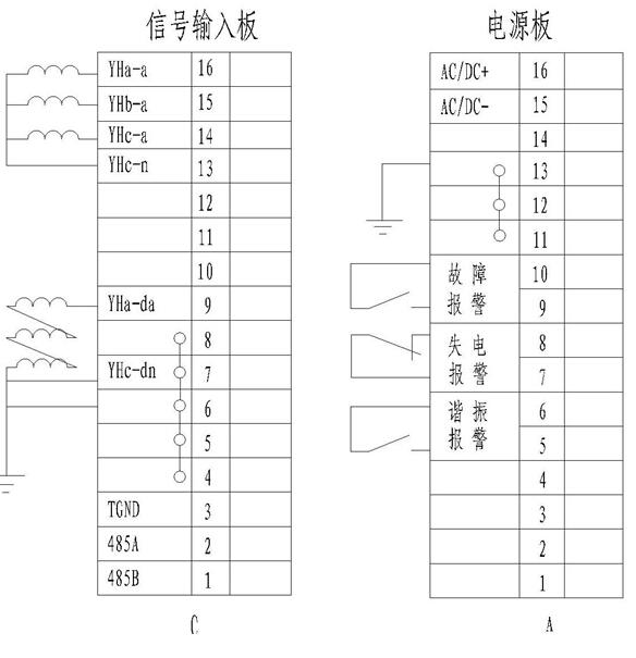 产品概述:   ZY-II 二次微机消谐装置将微机技术用于电网消谐,利用计算机快速、准确的数据处理能力实现快速傅里叶分析,其选频准确。通过对PT电压的采集,对电网谐振时的各种频率成份能快速分析,准确的辨别出:接地故障、PT断线和谐振故障。   如果是电网谐振,微机控制器发出指令使消谐电路投入,实现快速消谐。本装置对各种高频、低频和工频谐振均能准确判断,动作迅速,较完善地解决了电力系统中电网的谐振问题,并能记录发生的故障以及故障发生的时间和电压参数。本装置可广泛应用于发电厂、变电站及钢铁、煤炭、石油化工等大